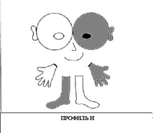 Профиль H