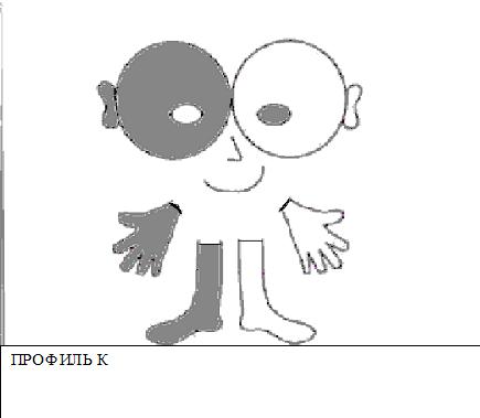 Профиль K
