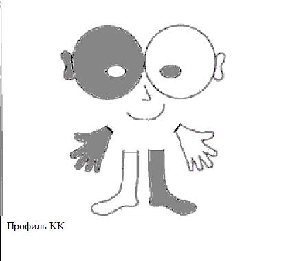 Профиль KK