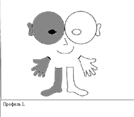 Профиль L
