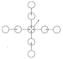 Рис. 7. Объединение медуз в виде «звезды»