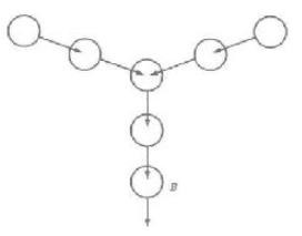 Рис. 9. Организация «воронки» из медуз