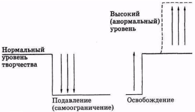 Рисунок 1.12