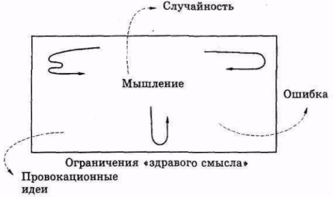 Рисунок 1.13