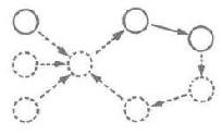 Рис. 54. Процесс где намеки или улики дают пищу для гипотезы или догадки