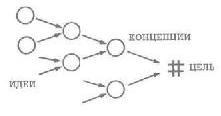Рис. 63. Потокограмма
