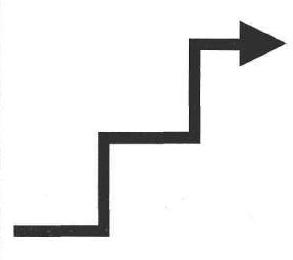Символ ПО. Один из пяти этапов мышления
