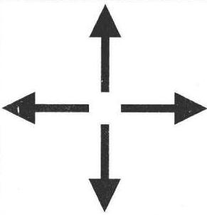 Символ УЧ. Один пяти этапов мышления