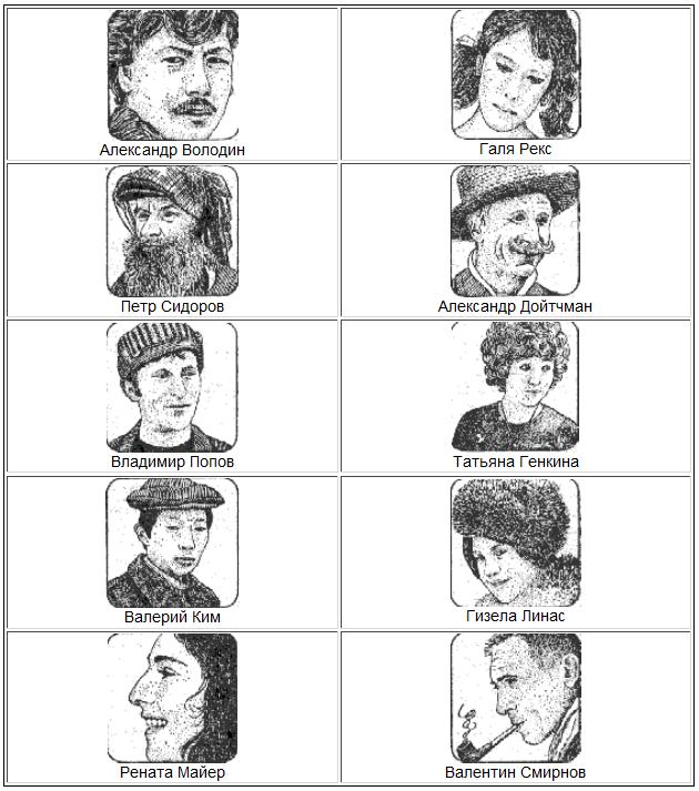 Лица с именами и фамилиями