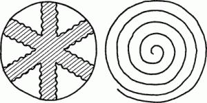 Рис. 5. Расположение автоматов на поверхности шара