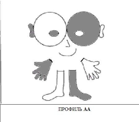 Профиль AA