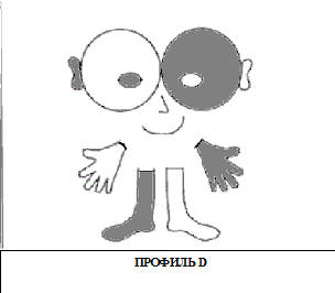 Профиль D
