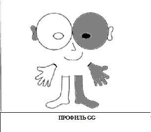 Профиль GG