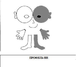 Профиль HH
