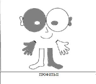 Профиль II
