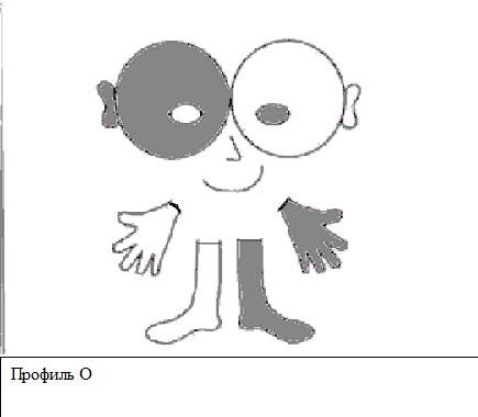 Профиль O