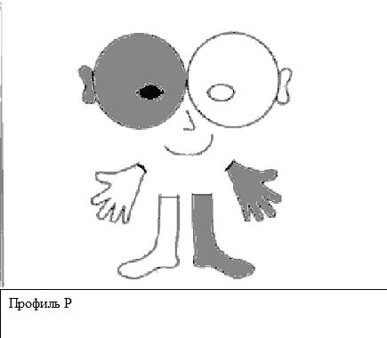 Профиль P
