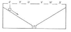 Рис. 22. Плоская, практически двухмерная воронка, помещенная в коробку, в крышке которой имеются отверстия, помеченные буквами S, Т, U, V, W  и Х