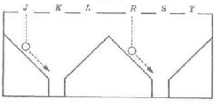 Рис. 33. Коробка с двумя воронками