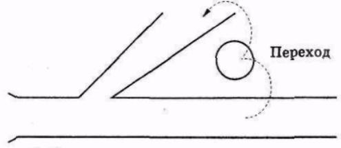 Рисунок 2.11. Переход от главного пути к провокационной идее и затем к боковой ветви