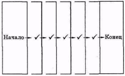 Рисунок 2.12. Переход от шага к шагу