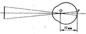 Расположение узловой точки